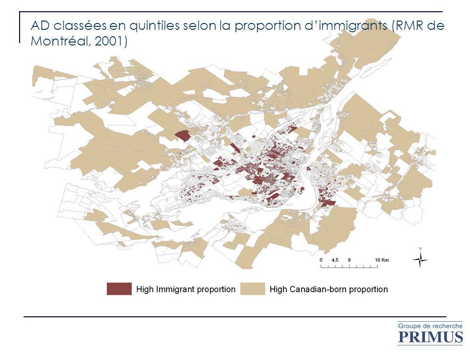 AD classées en quintiles selon la proportion d'immigrants (RMR de Montréal, 2001)