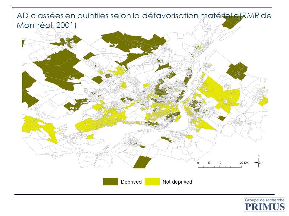 AD classées en quintiles selon la défavorisation matérielle(RMR de Montréal, 2001)
