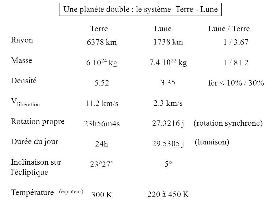 Une planète double : le système Terre - Lune