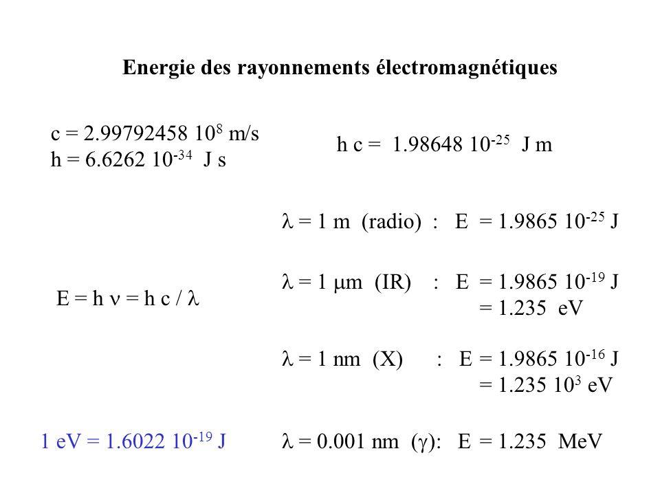 Energie des rayonnements électromagnétiques