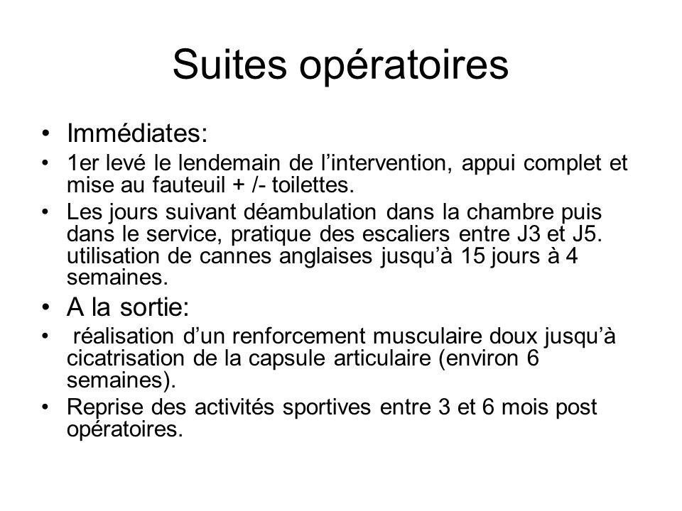 Suites opératoires Immédiates: A la sortie: