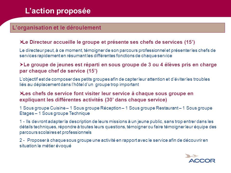 L'action proposée L'organisation et le déroulement