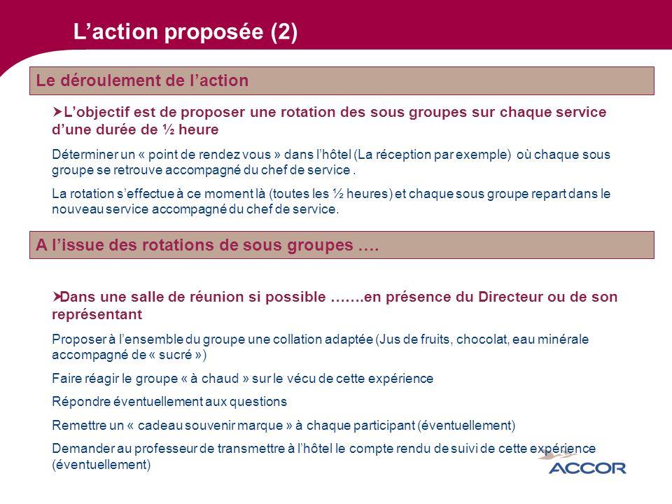 L'action proposée (2) Le déroulement de l'action