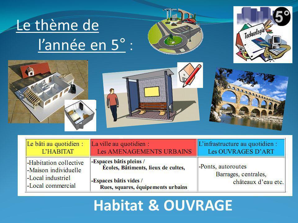 Le thème de l'année en 5° : Habitat & OUVRAGE