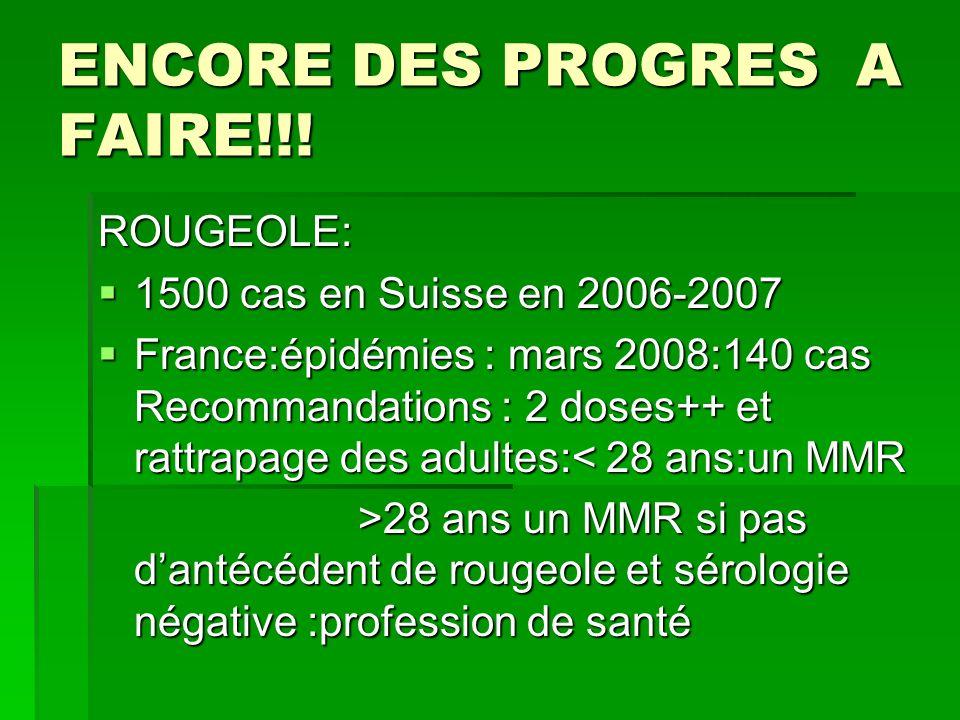 ENCORE DES PROGRES A FAIRE!!!