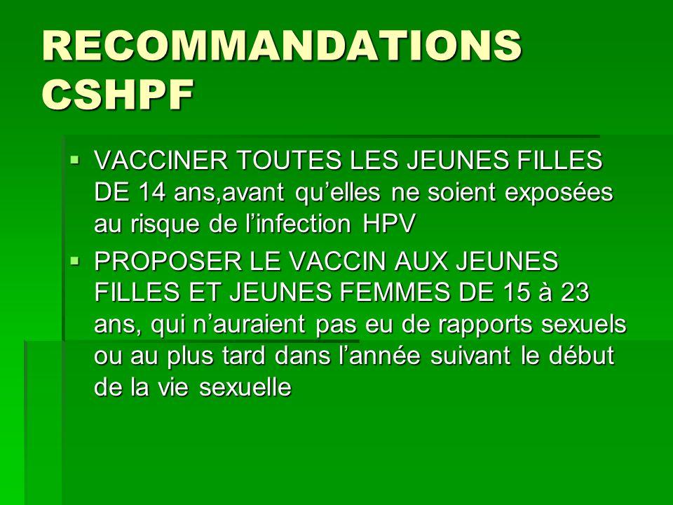 RECOMMANDATIONS CSHPF