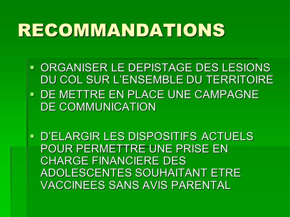 RECOMMANDATIONS ORGANISER LE DEPISTAGE DES LESIONS DU COL SUR L'ENSEMBLE DU TERRITOIRE. DE METTRE EN PLACE UNE CAMPAGNE DE COMMUNICATION.