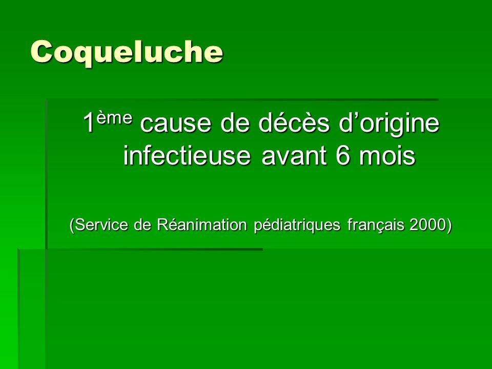 Coqueluche 1ème cause de décès d'origine infectieuse avant 6 mois