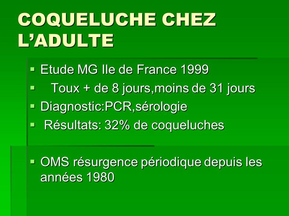 COQUELUCHE CHEZ L'ADULTE