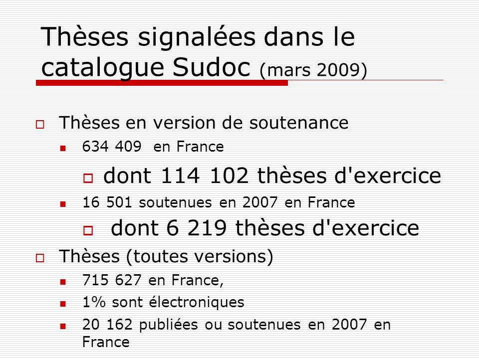 Thèses signalées dans le catalogue Sudoc (mars 2009)