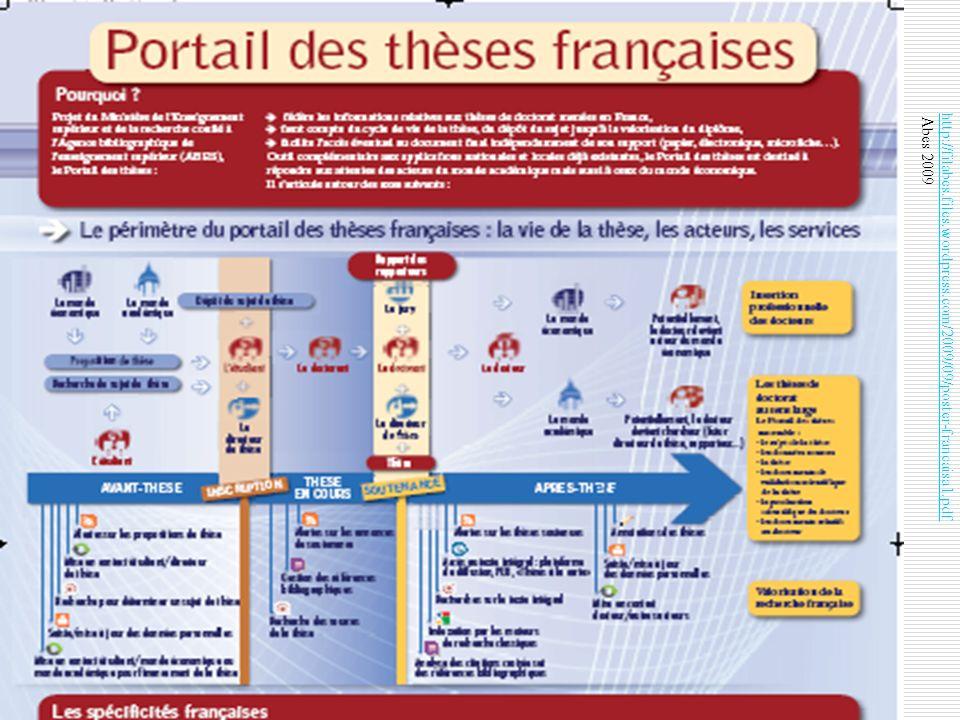 Portail des thèses http://filabes.files.wordpress.com/2009/09/poster-francaisa1.pdf Abes 2009