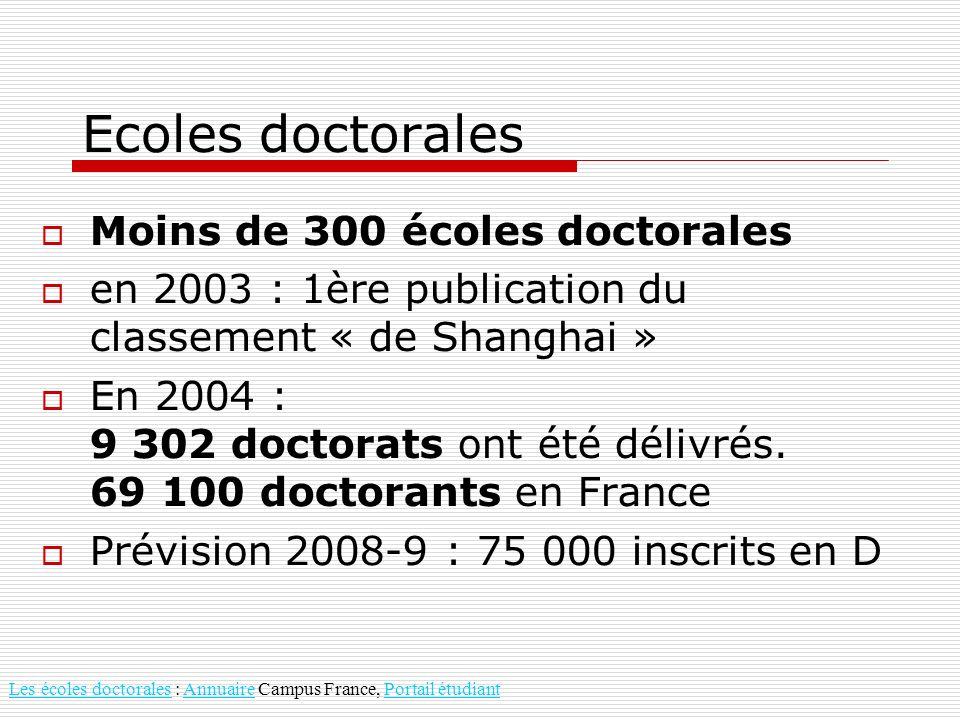 Ecoles doctorales Moins de 300 écoles doctorales