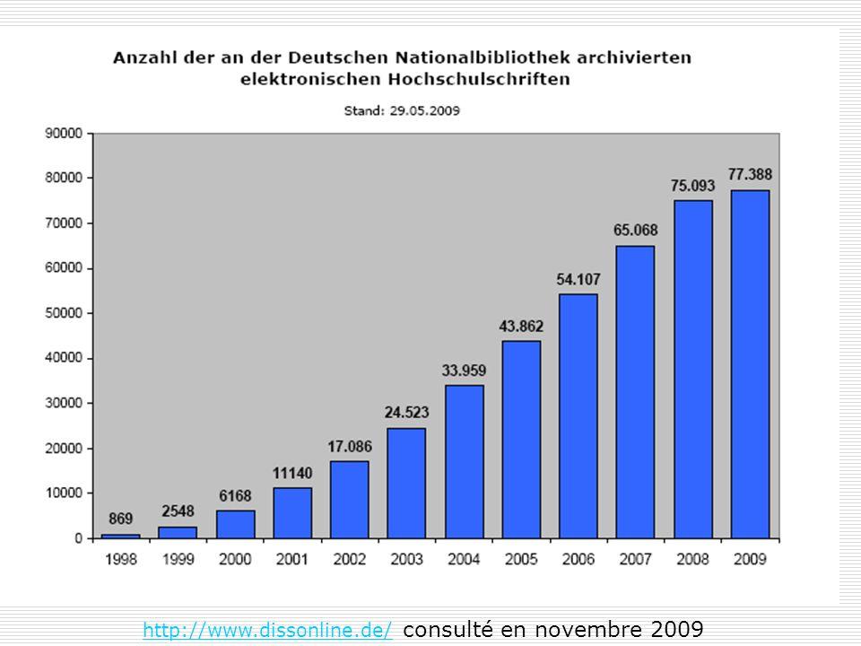 http://www.dissonline.de/ consulté en novembre 2009