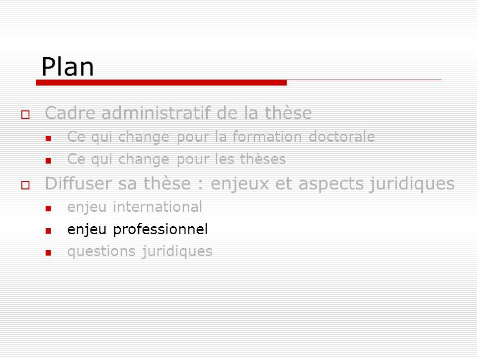 Plan Cadre administratif de la thèse