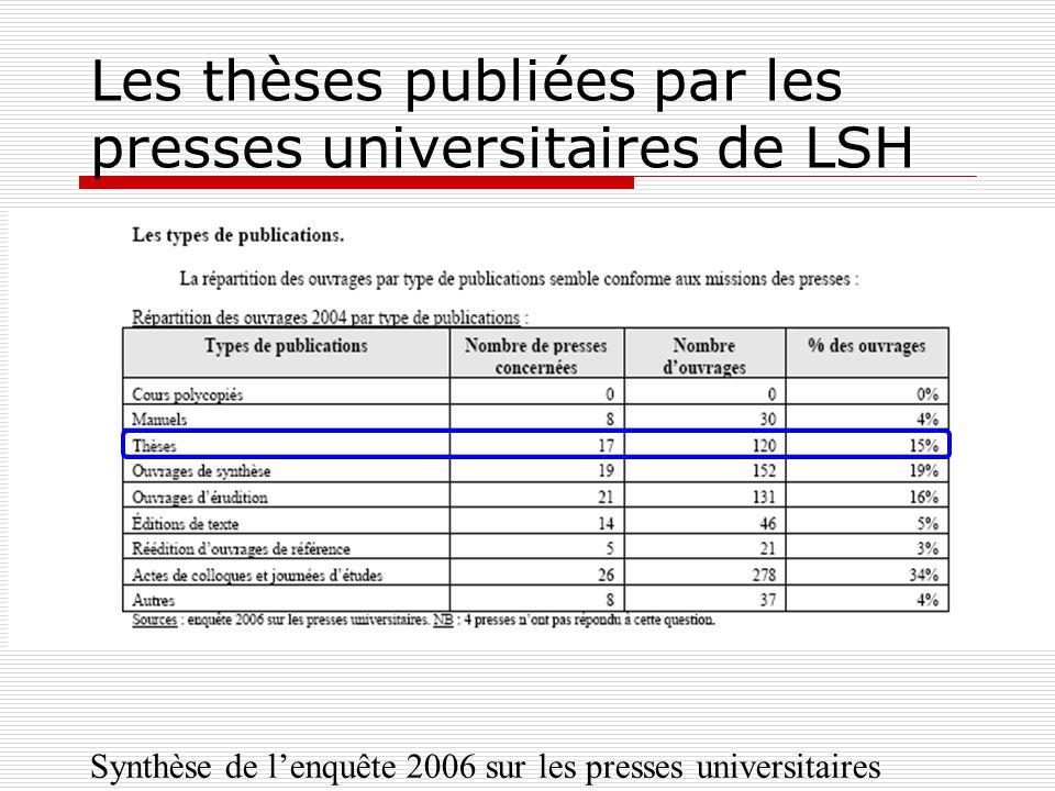 Les thèses publiées par les presses universitaires de LSH