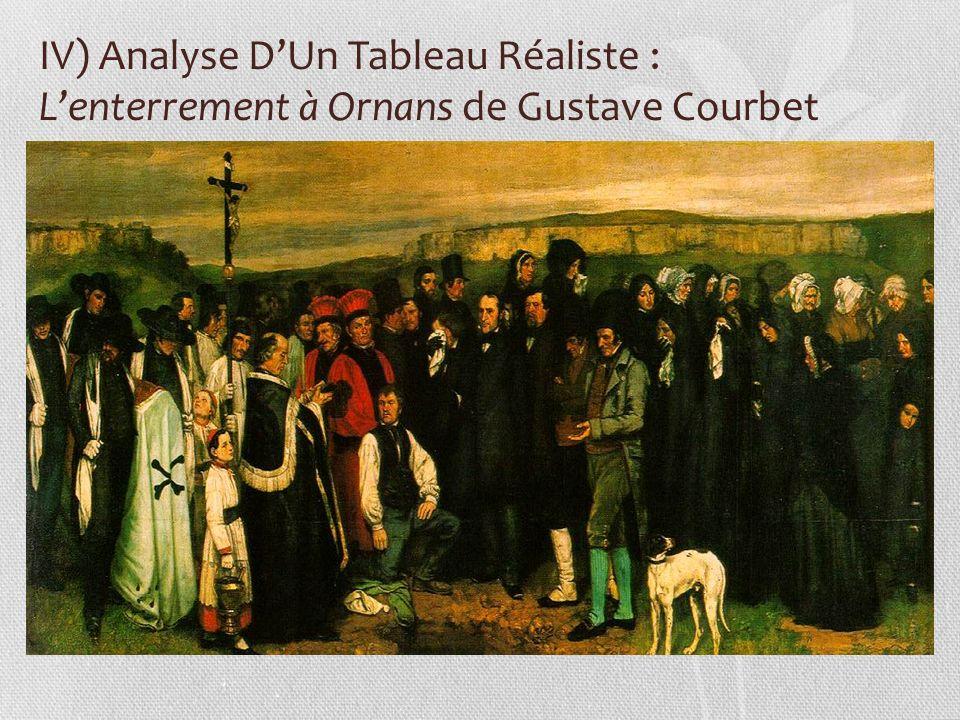 IV) Analyse D'Un Tableau Réaliste : L'enterrement à Ornans de Gustave Courbet