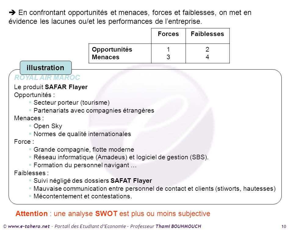 Attention : une analyse SWOT est plus ou moins subjective