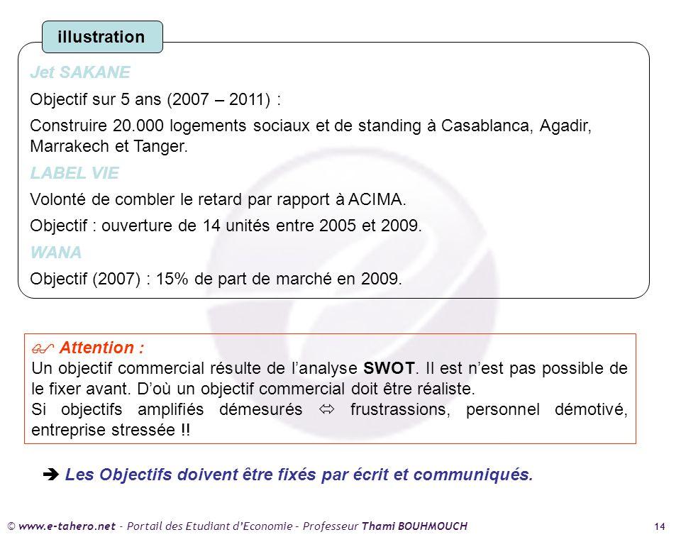 Jet SAKANE Objectif sur 5 ans (2007 – 2011) : Construire 20.000 logements sociaux et de standing à Casablanca, Agadir, Marrakech et Tanger.