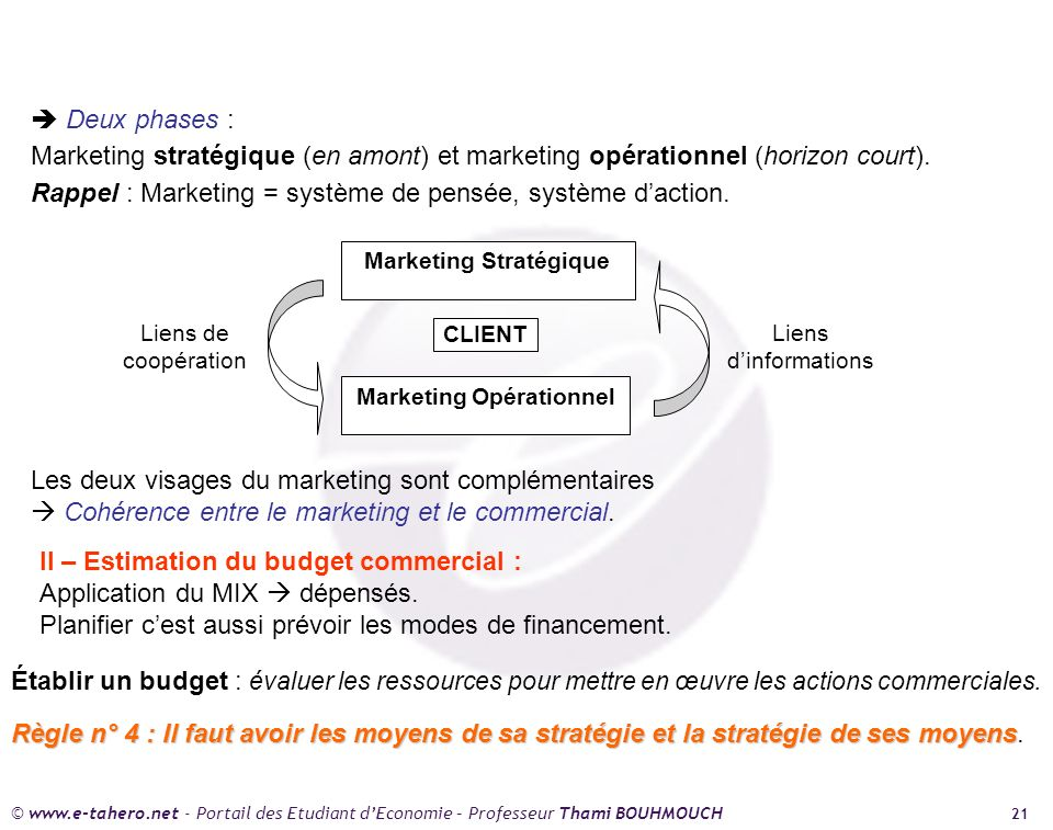 Marketing Stratégique Marketing Opérationnel