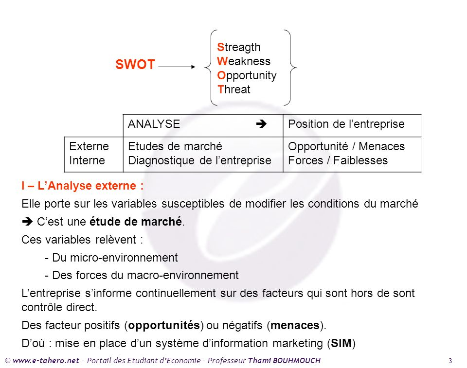 SWOT Streagth Weakness Opportunity Threat ANALYSE 