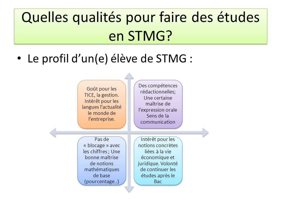 Quelles qualités pour faire des études en STMG