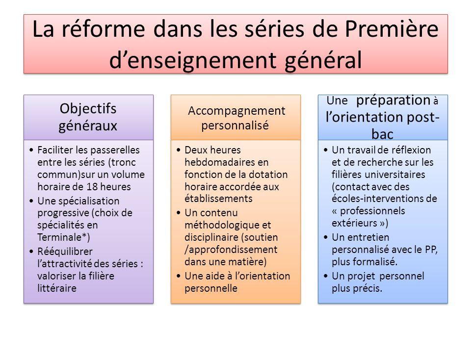 La réforme dans les séries de Première d'enseignement général