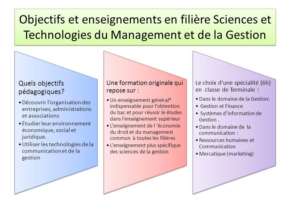 Objectifs et enseignements en filière Sciences et Technologies du Management et de la Gestion