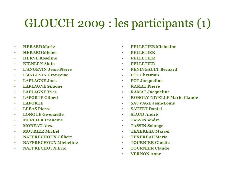 GLOUCH 2009 : les participants (1)
