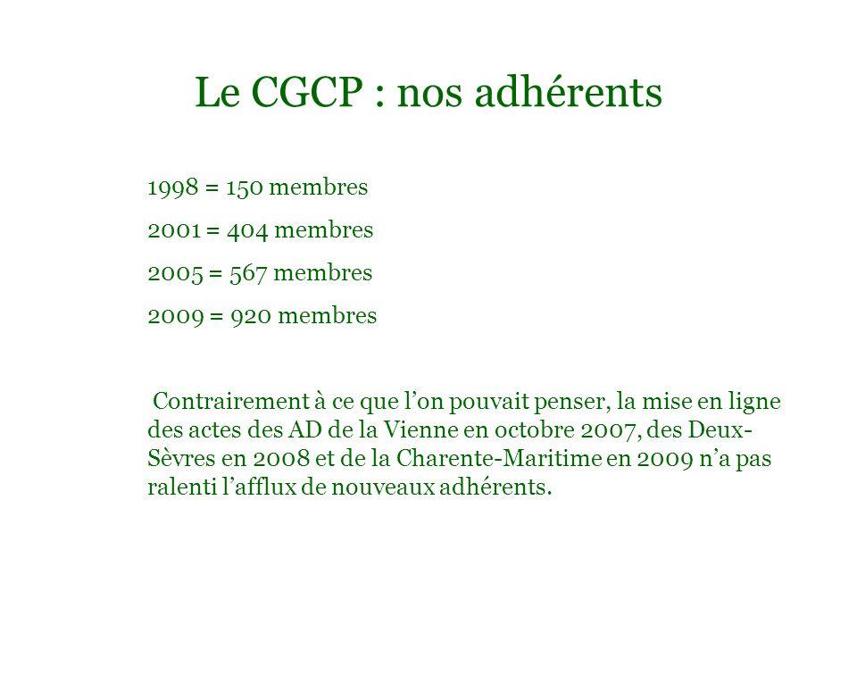 Le CGCP : nos adhérents 1998 = 150 membres 2001 = 404 membres