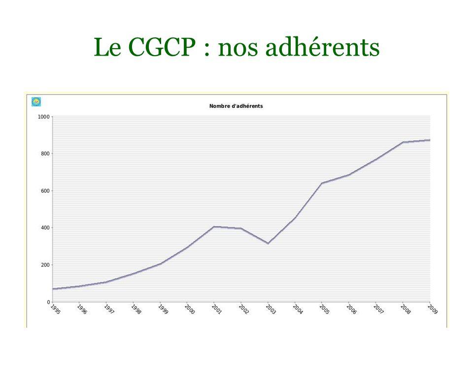 Le CGCP : nos adhérents