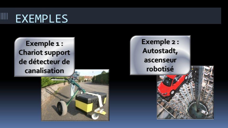 Chariot support de détecteur de canalisation
