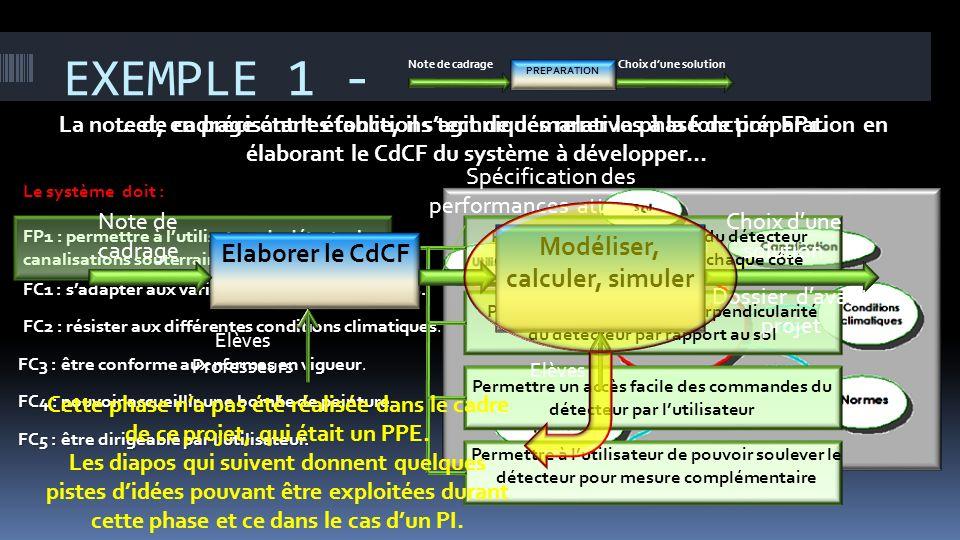 élaborant le CdCF du système à développer…