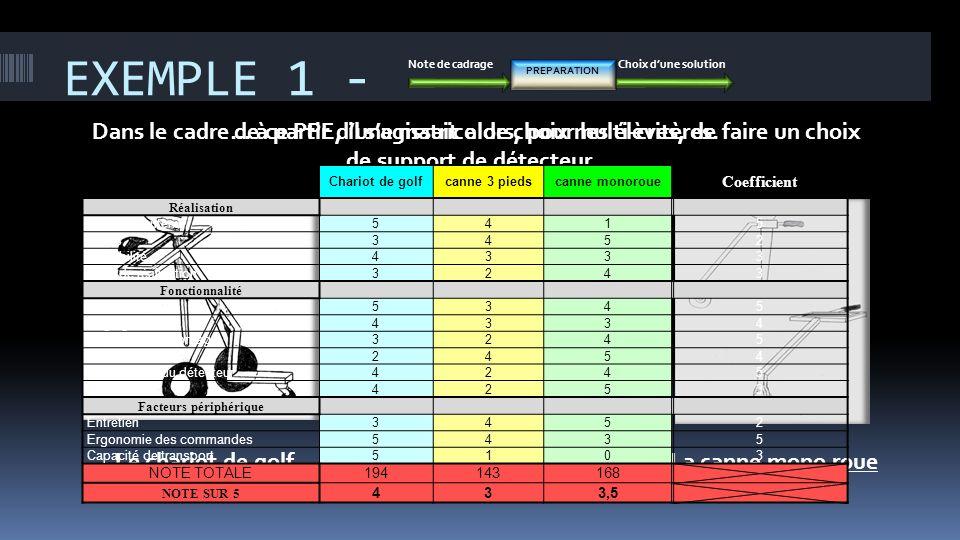 EXEMPLE 1 - Note de cadrage. Choix d'une solution. PREPARATION. Dans le cadre de ce PPE, il s'agissait alors, pour les élèves, de faire un choix.