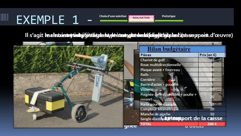 Réalisation d'un prototype matériel ou maquette numérique ou programme