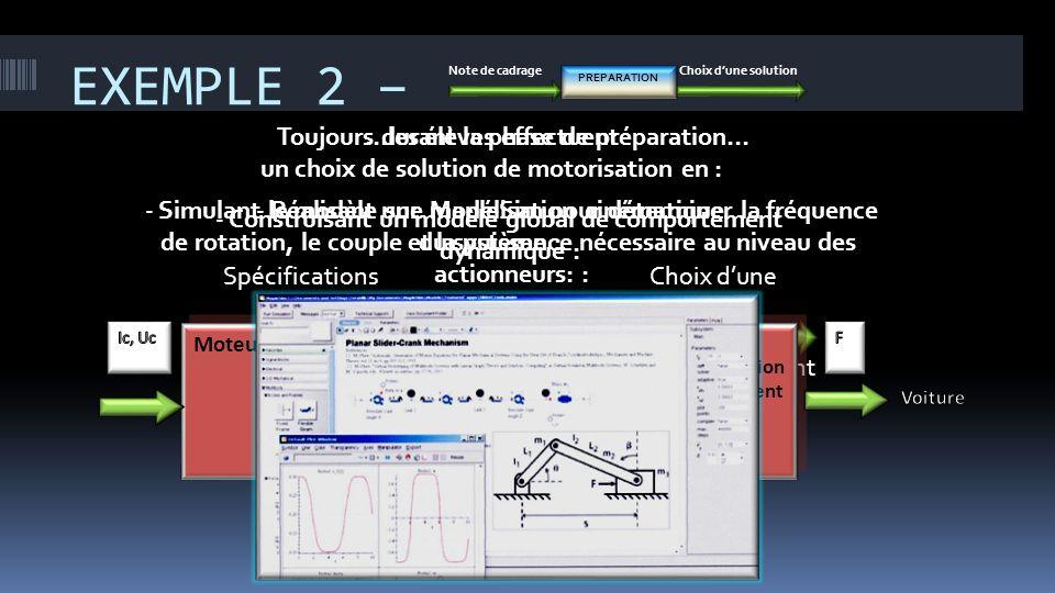 EXEMPLE 2 – Modéliser, calculer, simuler