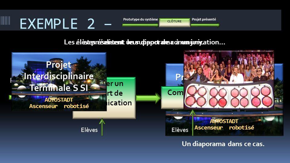 Projet Interdisciplinaire Projet Interdisciplinaire