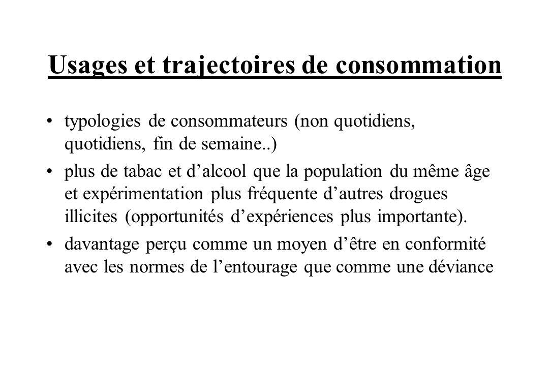 Usages et trajectoires de consommation