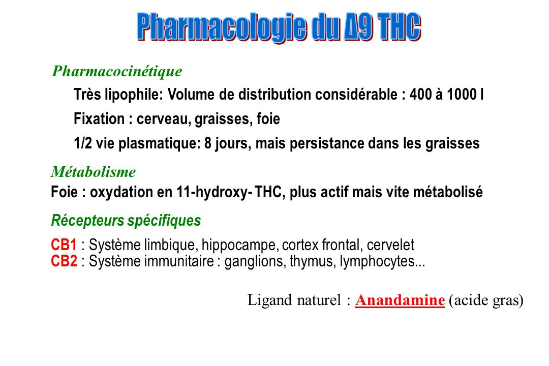 Pharmacologie du Δ9 THC Pharmacocinétique