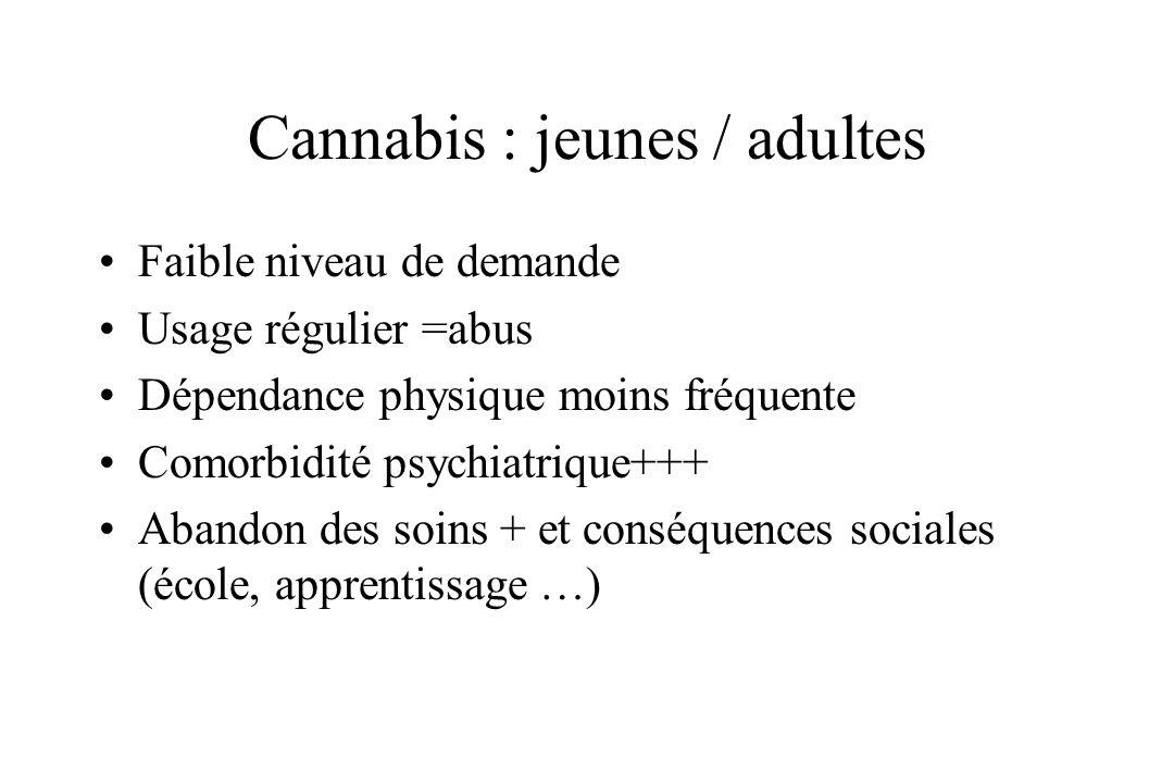 Cannabis : jeunes / adultes