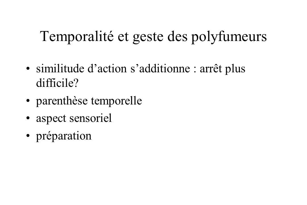 Temporalité et geste des polyfumeurs