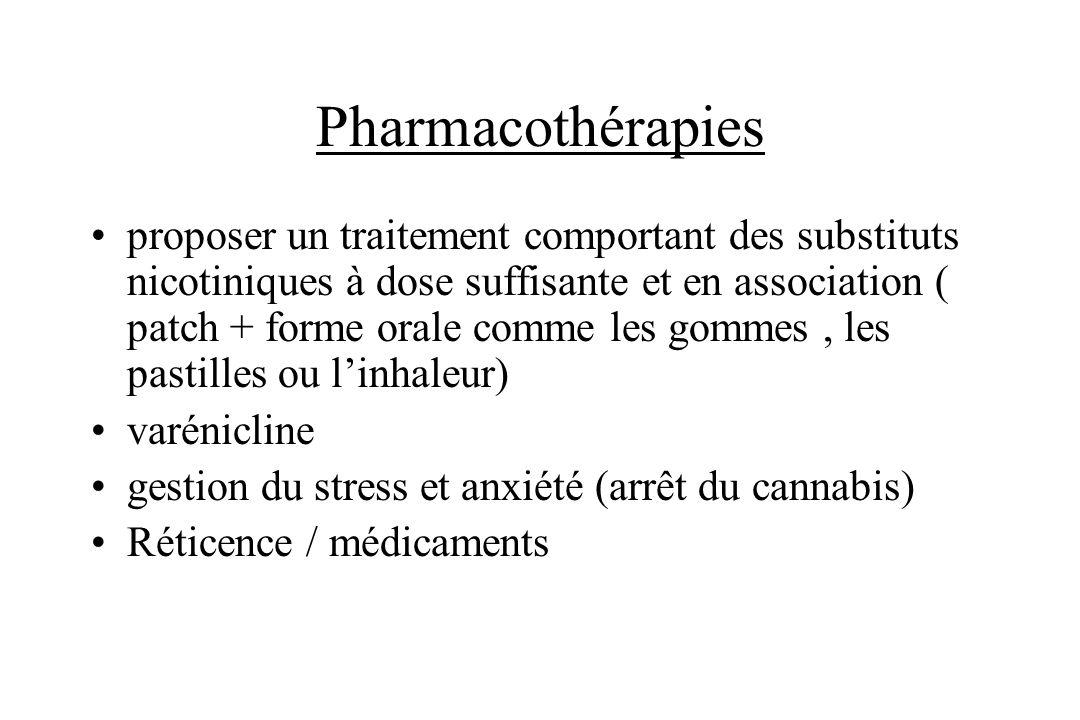 Pharmacothérapies