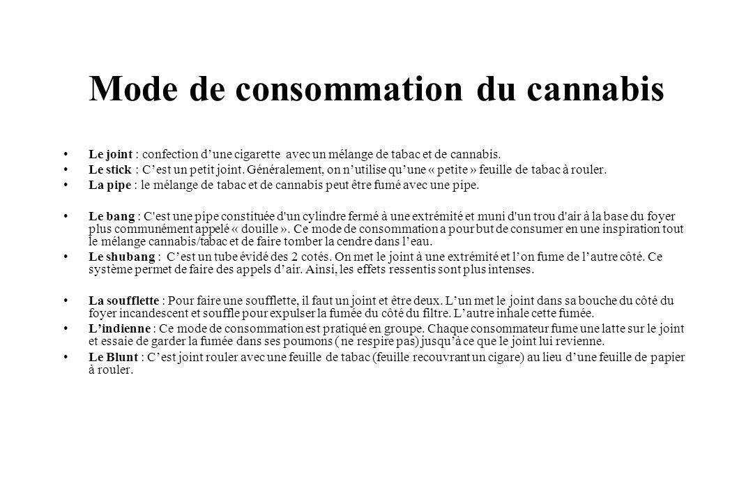 Mode de consommation du cannabis