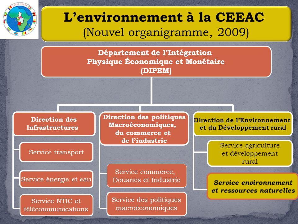 L'environnement à la CEEAC