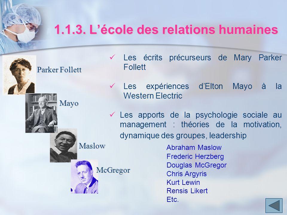 1.1.3. L'école des relations humaines