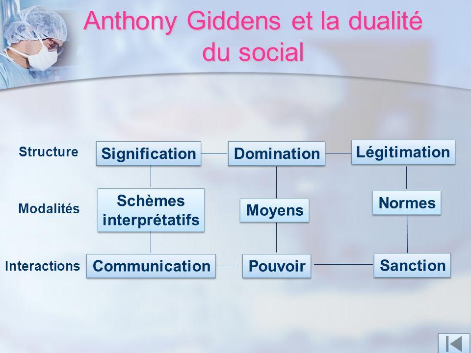 Anthony Giddens et la dualité du social