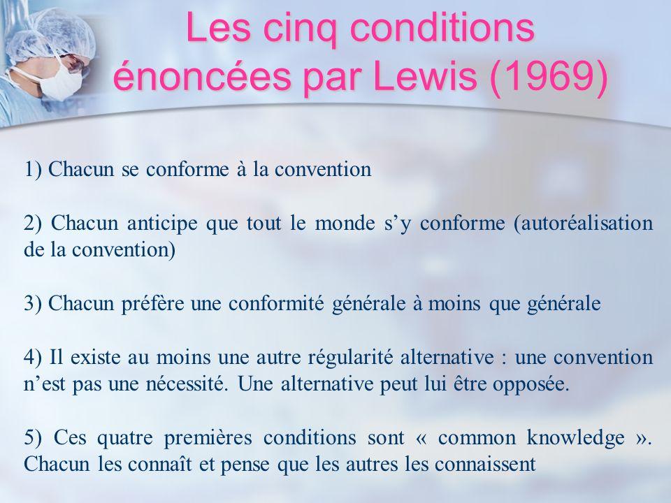 Les cinq conditions énoncées par Lewis (1969)