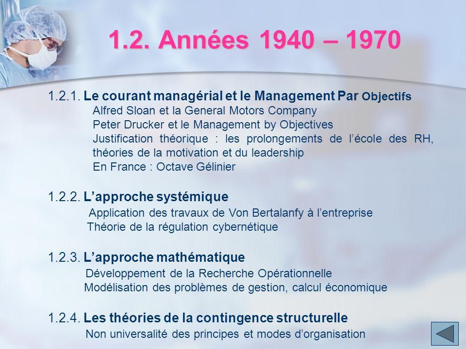 1.2. Années 1940 – 1970 1.2.1. Le courant managérial et le Management Par Objectifs. Alfred Sloan et la General Motors Company.