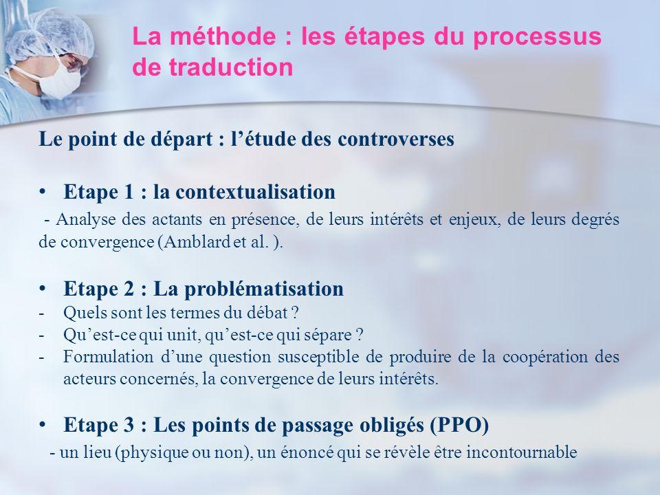 La méthode : les étapes du processus de traduction