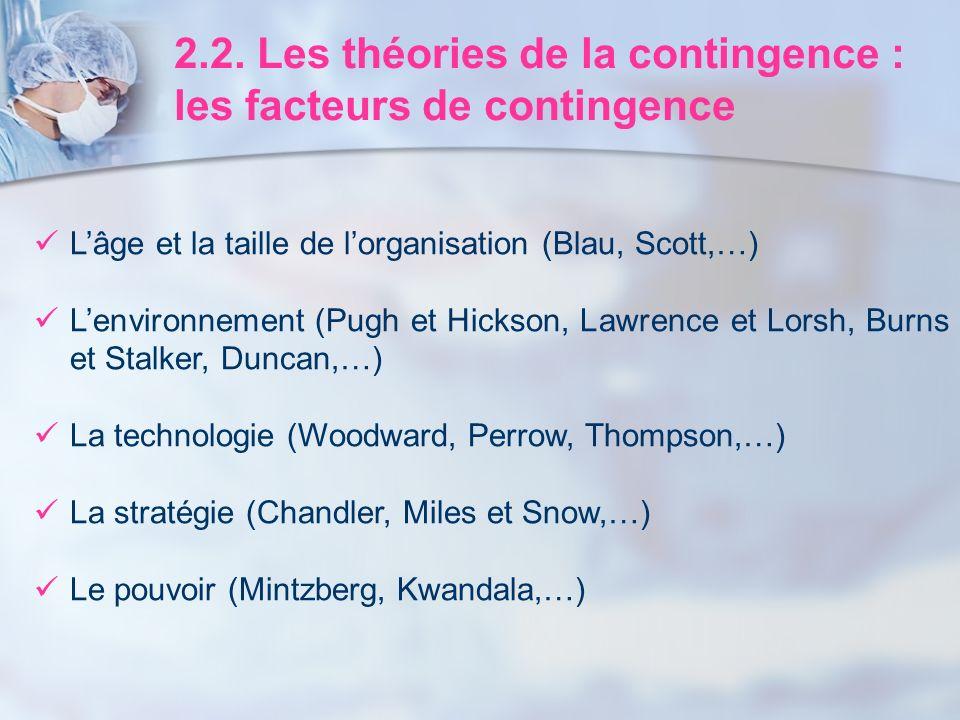 2.2. Les théories de la contingence : les facteurs de contingence
