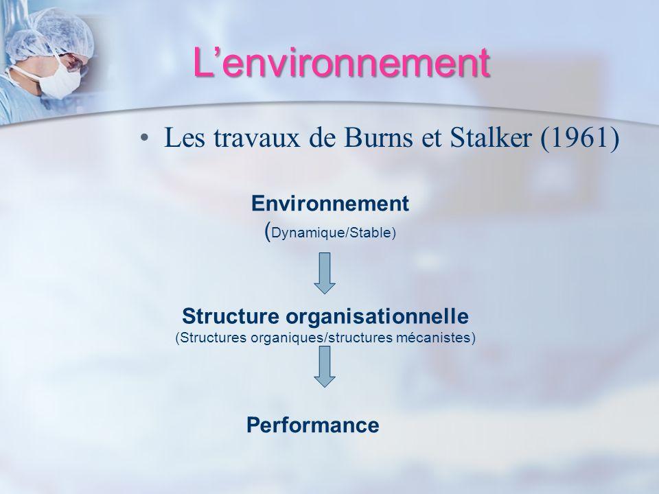 Structure organisationnelle